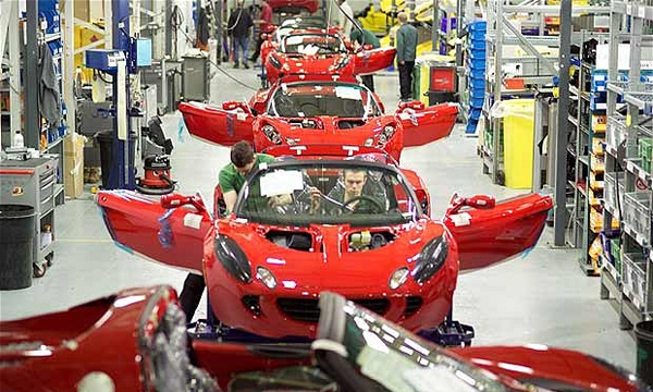 a research on the best site for a car manufacturing industry