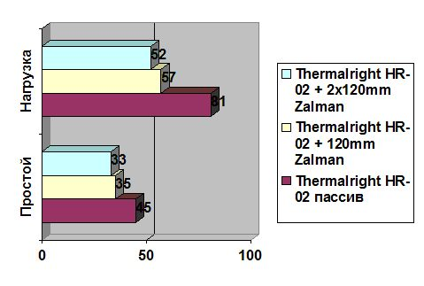 Thermalright HR-02