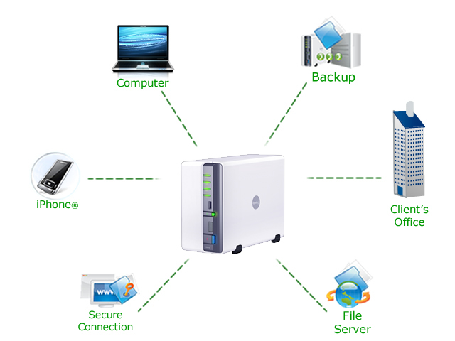 SYNOLOGY DS210J NAS WINDOWS 10 DRIVERS DOWNLOAD